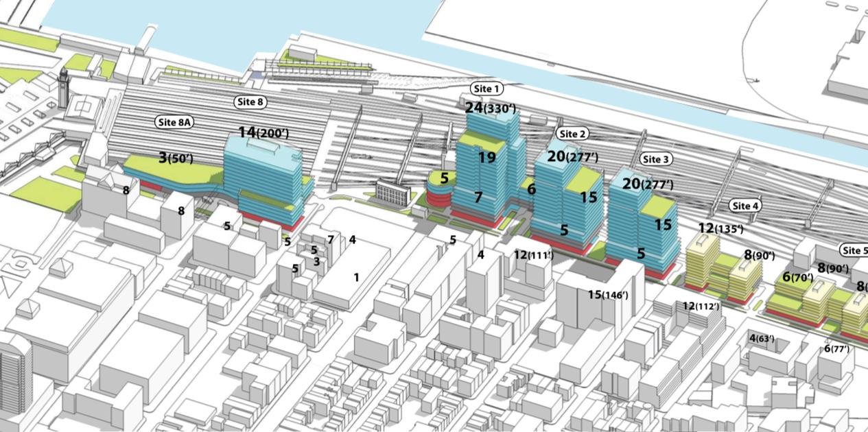 Hoboken Yards Plan: Proposed Building Heights