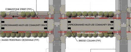 14 Street Viaduct Community Spaces